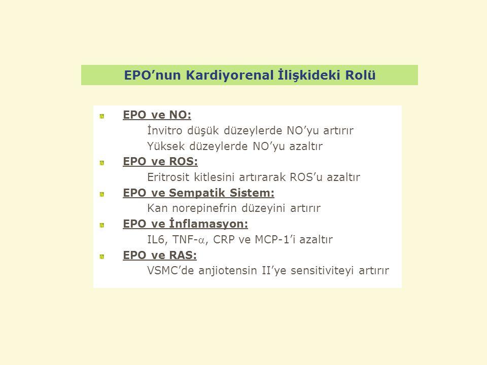 EPO'nun Kardiyorenal İlişkideki Rolü