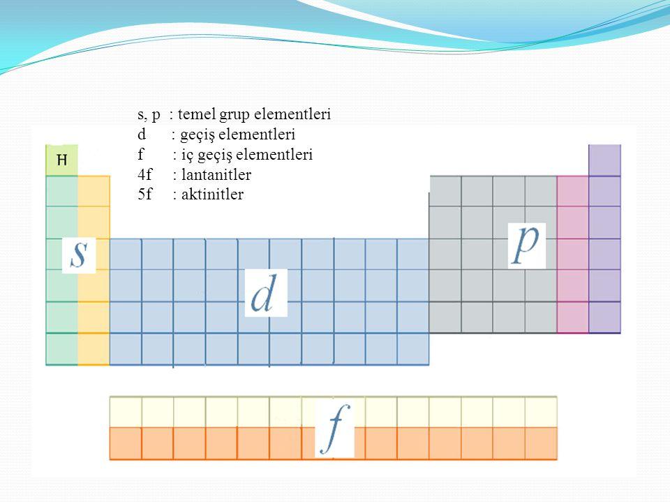 s, p : temel grup elementleri