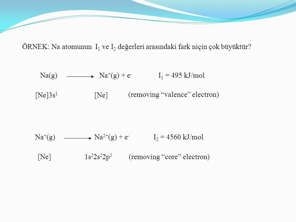 ÖRNEK: Na atomunun I1 ve I2 değerleri arasındaki fark niçin çok büyüktür
