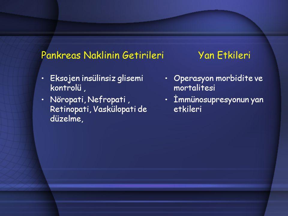 Pankreas Naklinin Getirileri Yan Etkileri