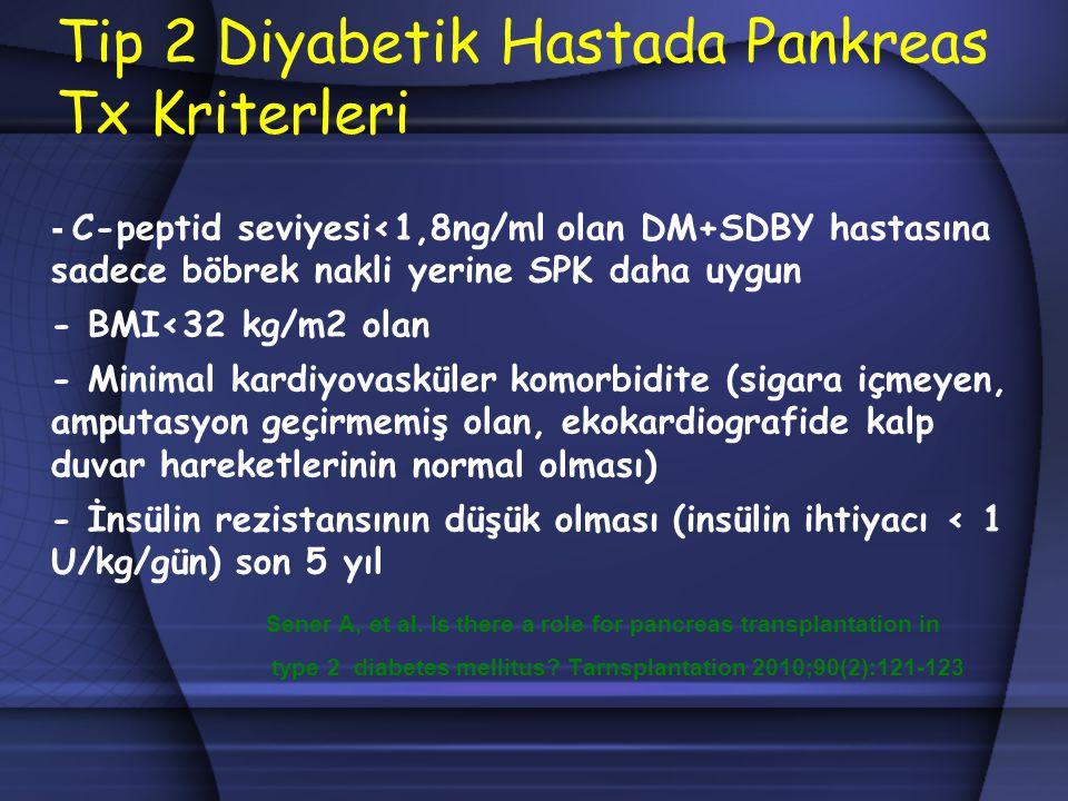 Tip 2 Diyabetik Hastada Pankreas Tx Kriterleri