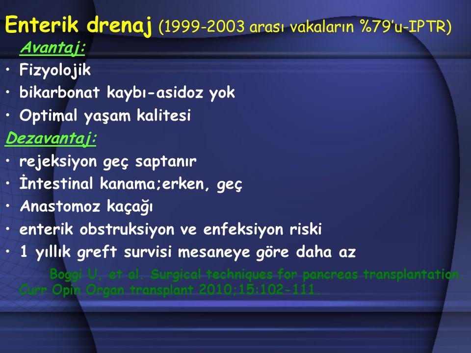 Enterik drenaj (1999-2003 arası vakaların %79'u-IPTR) Avantaj: