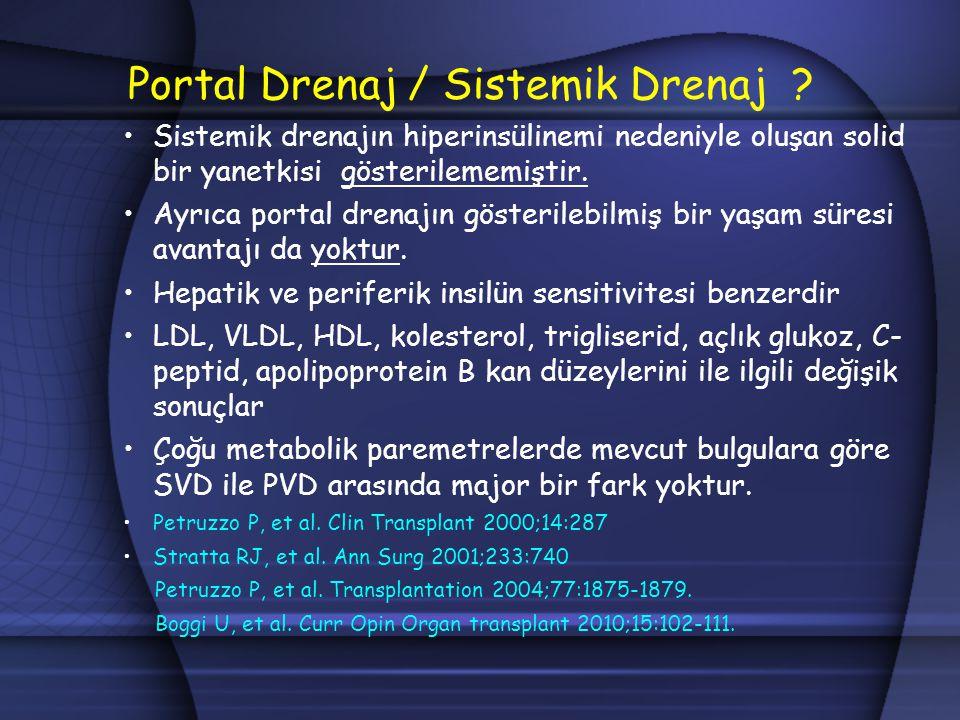 Portal Drenaj / Sistemik Drenaj