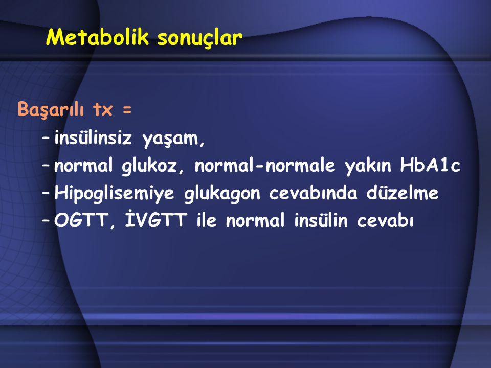 Metabolik sonuçlar Başarılı tx = insülinsiz yaşam,