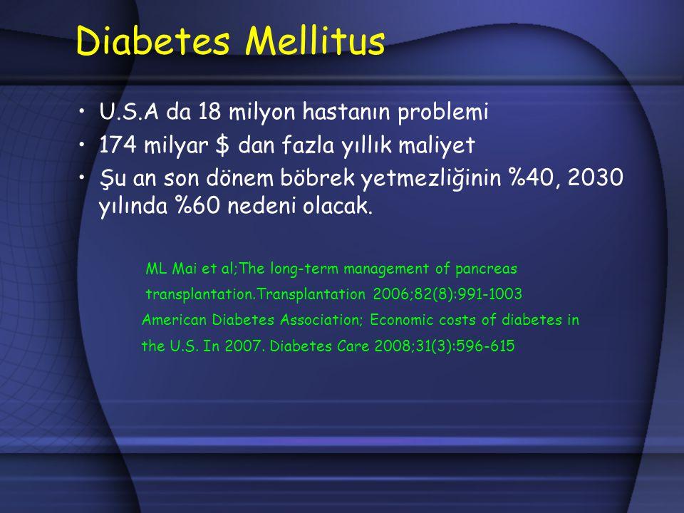 Diabetes Mellitus U.S.A da 18 milyon hastanın problemi