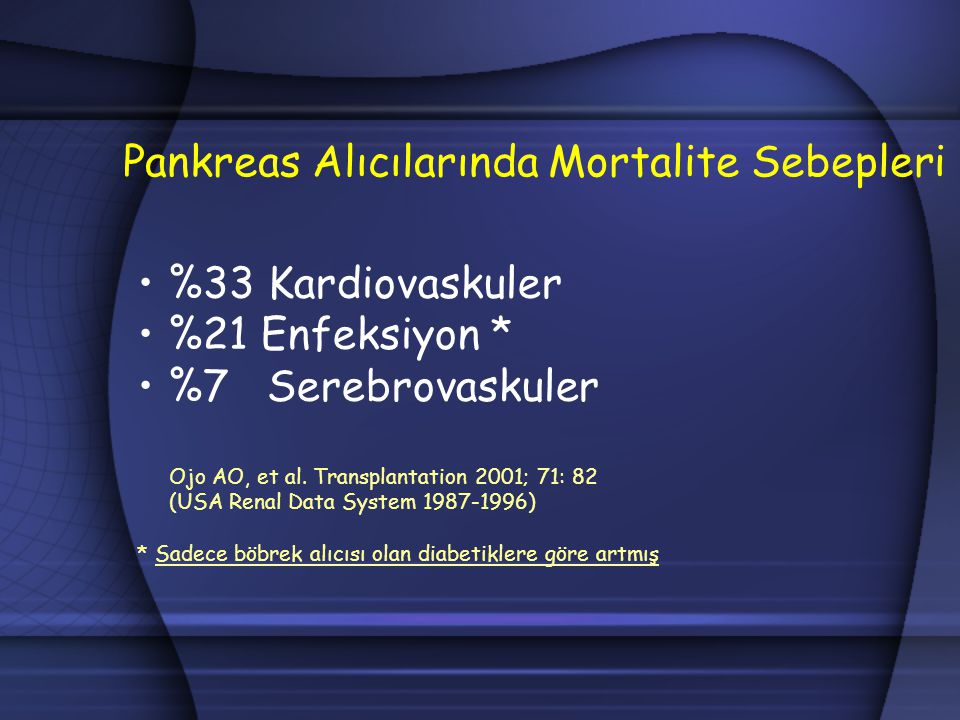 Pankreas Alıcılarında Mortalite Sebepleri