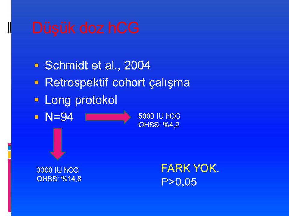 Düşük doz hCG Schmidt et al., 2004 Retrospektif cohort çalışma