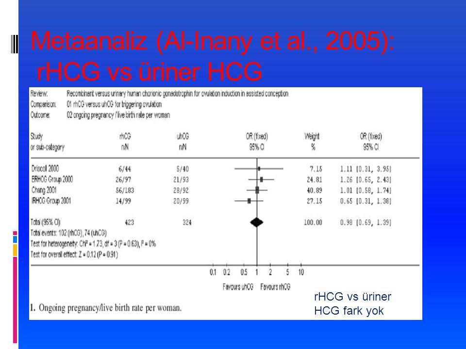 Metaanaliz (Al-Inany et al., 2005): rHCG vs üriner HCG