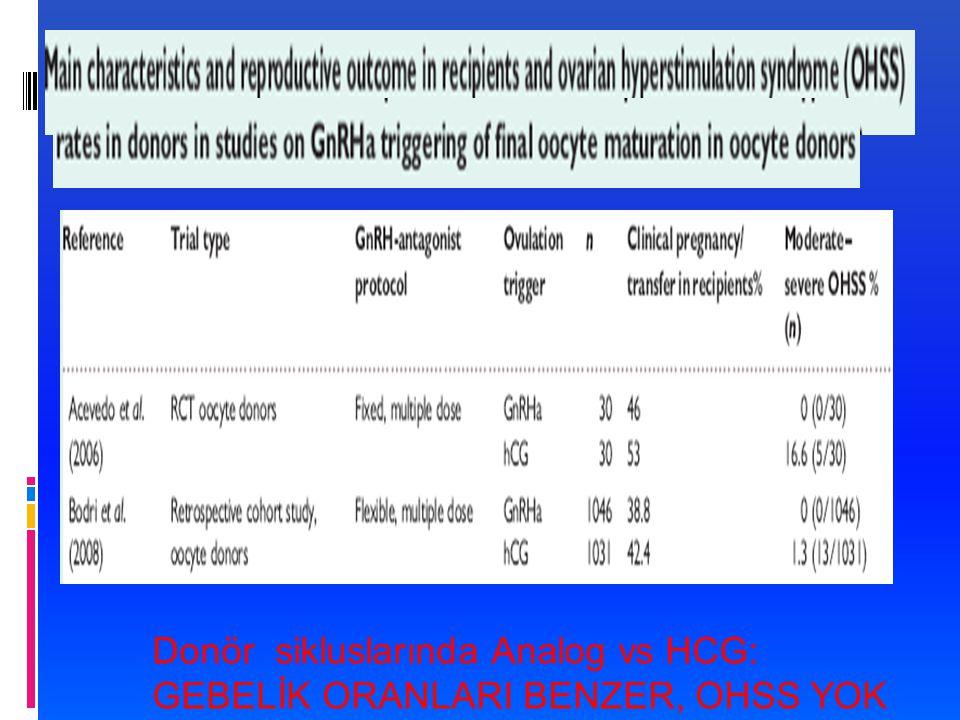 Donör sikluslarında Analog vs HCG: