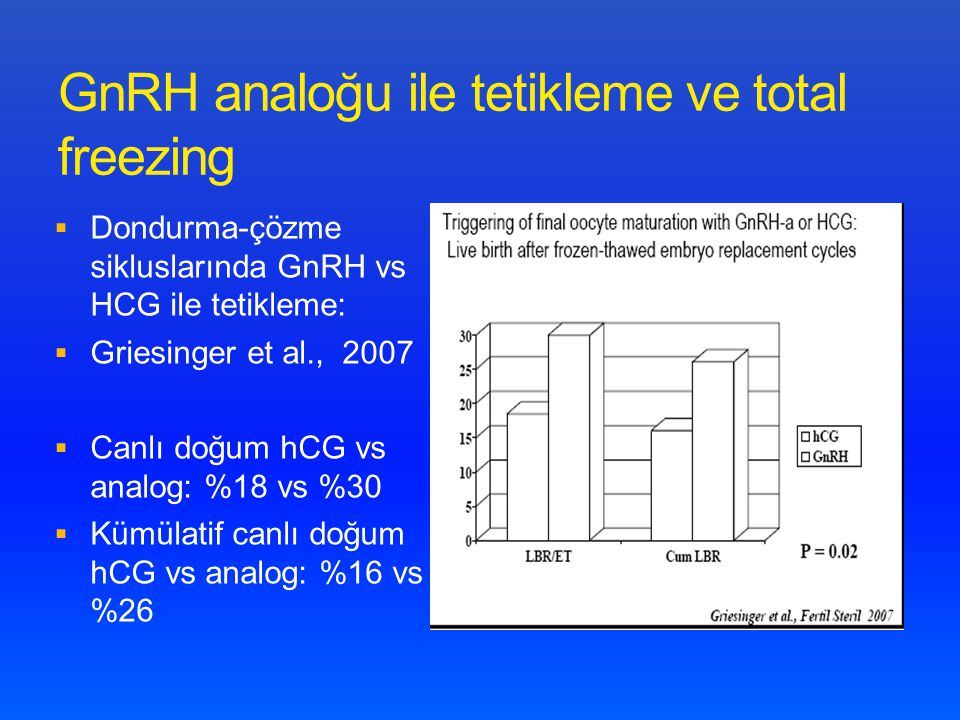 GnRH analoğu ile tetikleme ve total freezing