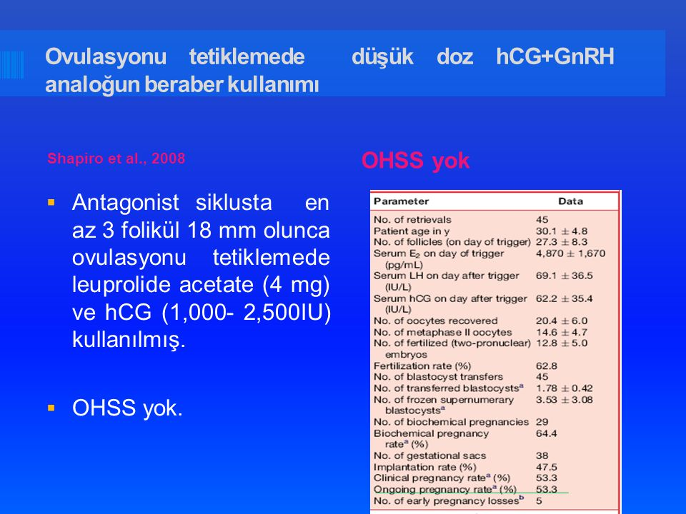 Ovulasyonu tetiklemede düşük doz hCG+GnRH analoğun beraber kullanımı