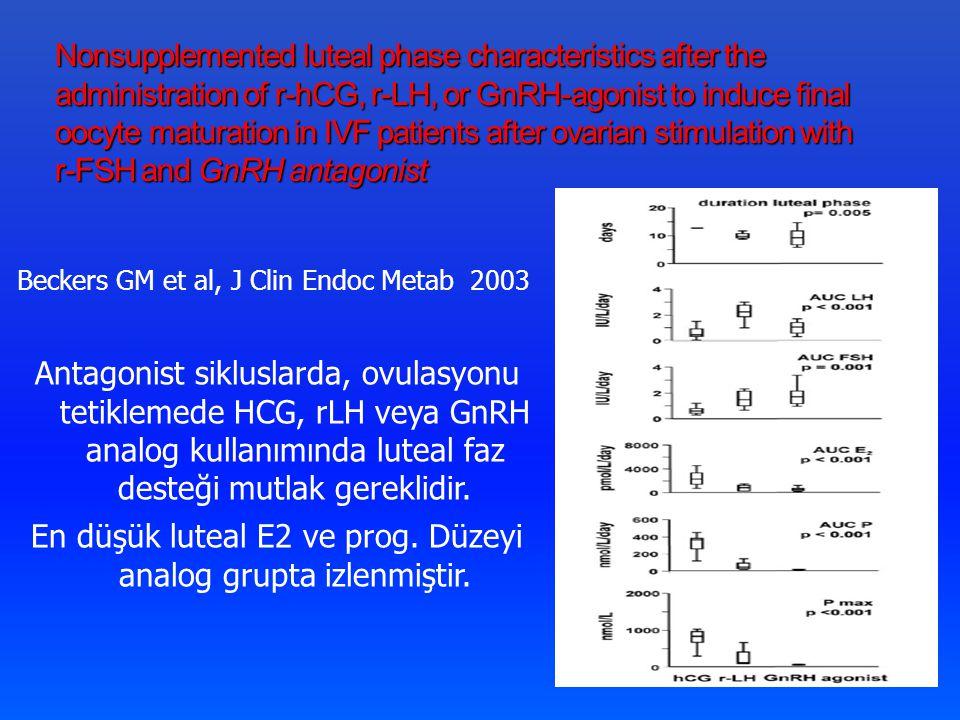 En düşük luteal E2 ve prog. Düzeyi analog grupta izlenmiştir.