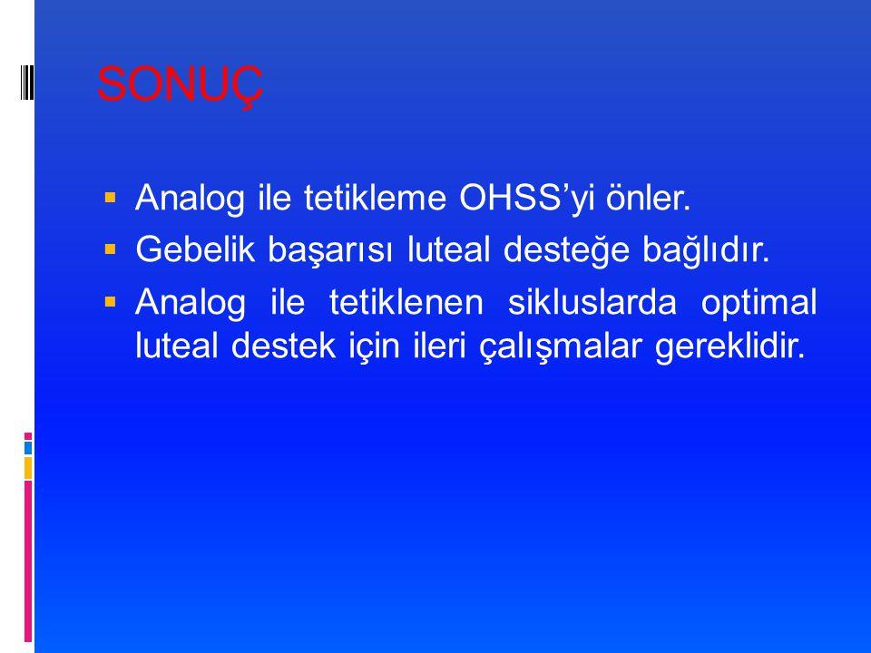 SONUÇ Analog ile tetikleme OHSS'yi önler.