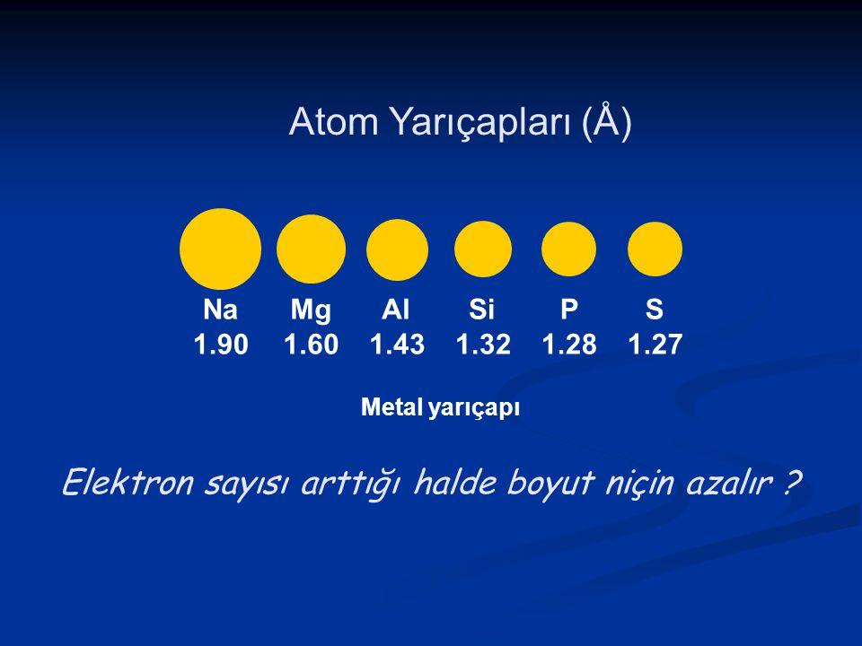Elektron sayısı arttığı halde boyut niçin azalır