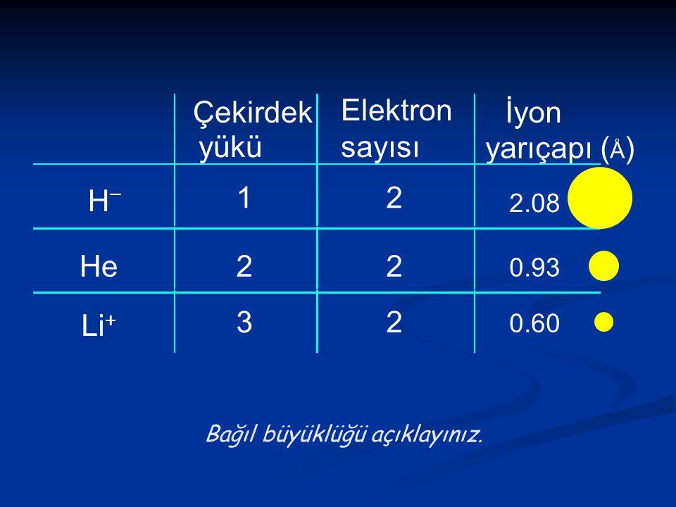 Çekirdek Elektron sayısı İyon yükü yarıçapı (Å) H– 1 2 He 2 2 Li+ 3 2
