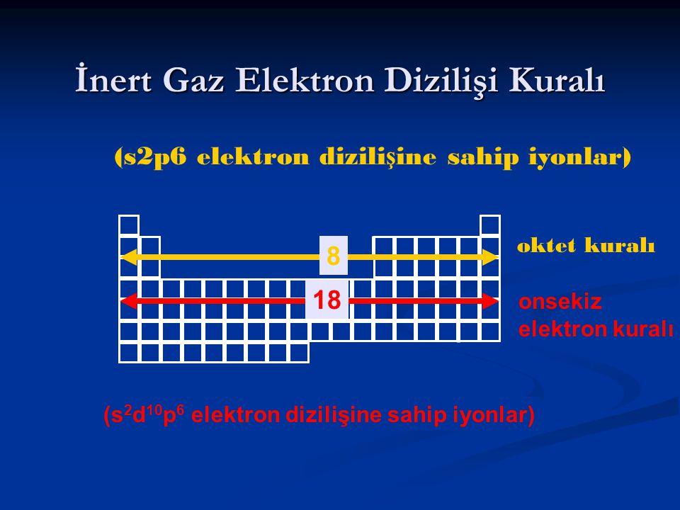 İnert Gaz Elektron Dizilişi Kuralı