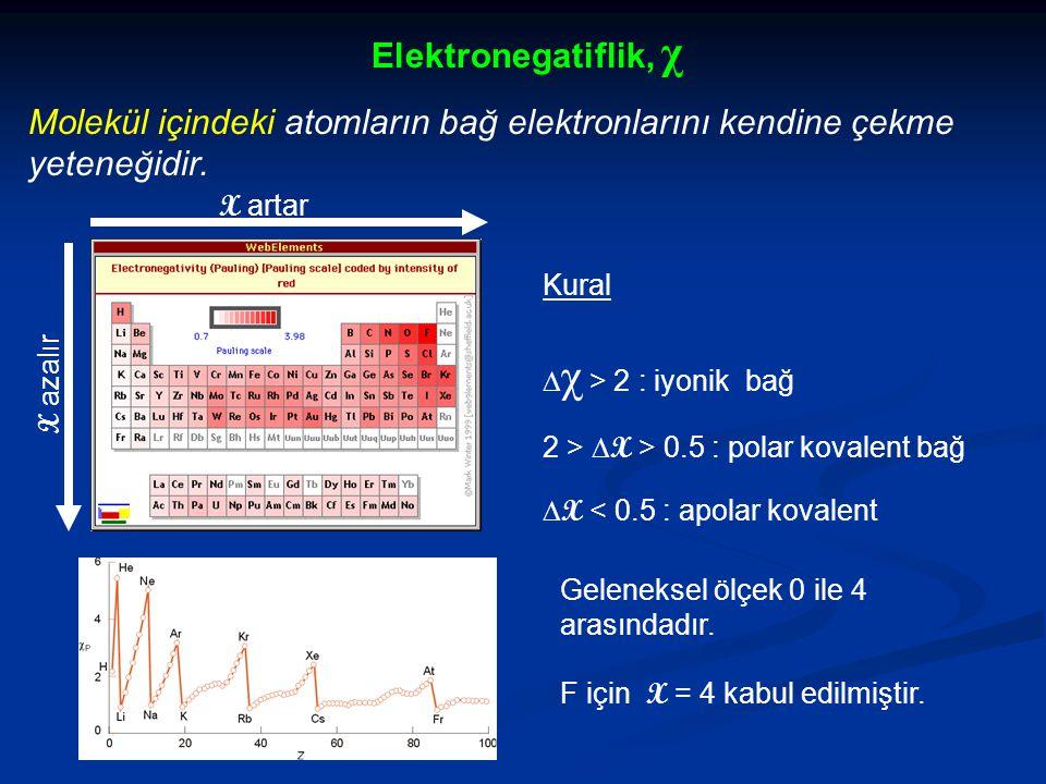 Elektronegatiflik, χ Molekül içindeki atomların bağ elektronlarını kendine çekme yeteneğidir. X artar.