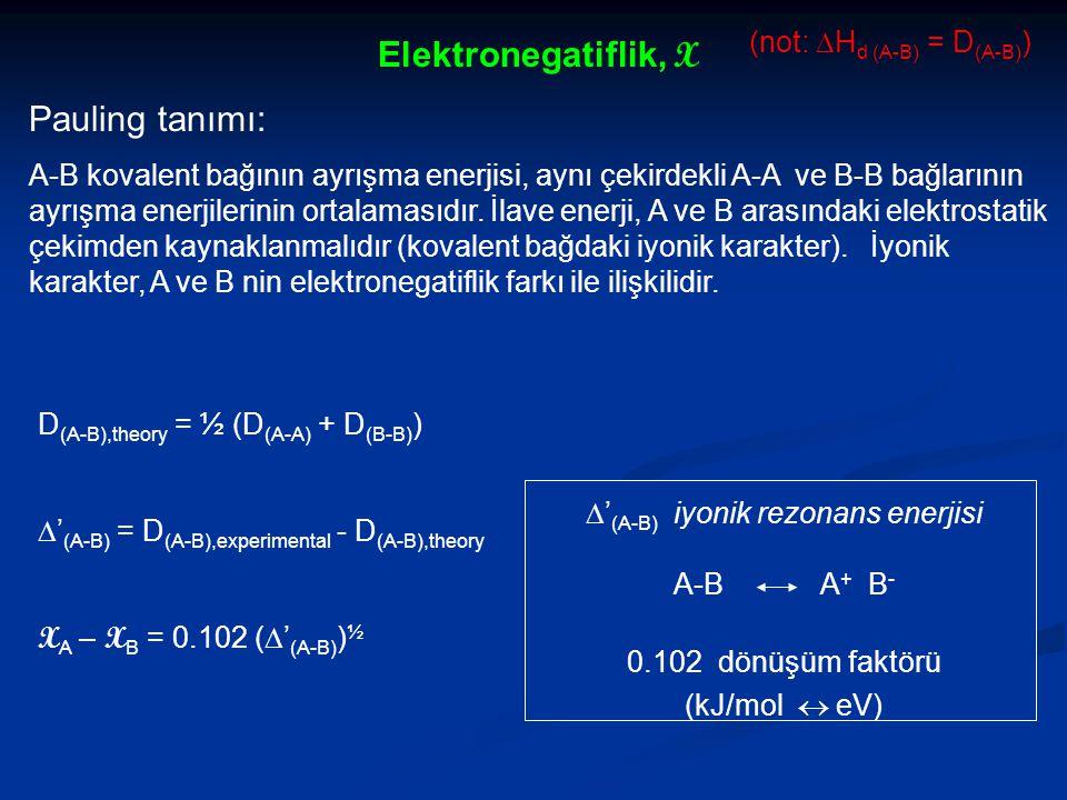 D'(A-B) iyonik rezonans enerjisi