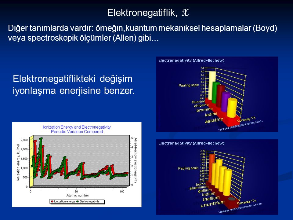 Elektronegatiflikteki değişim iyonlaşma enerjisine benzer.