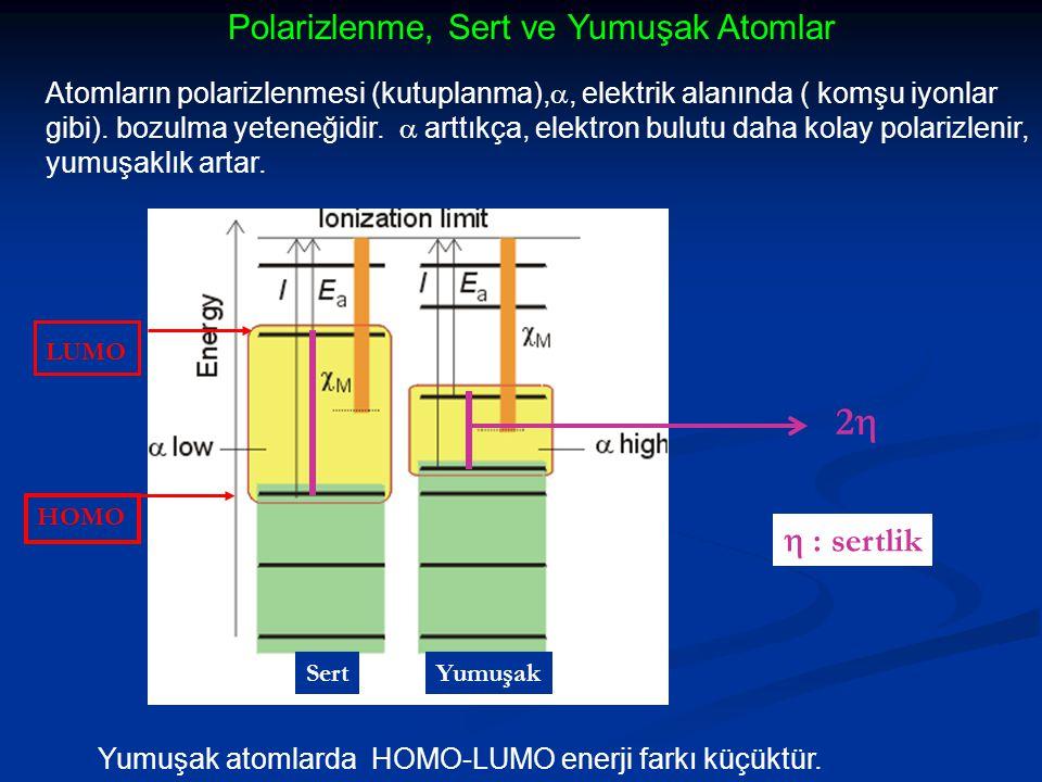 2 Polarizlenme, Sert ve Yumuşak Atomlar  : sertlik