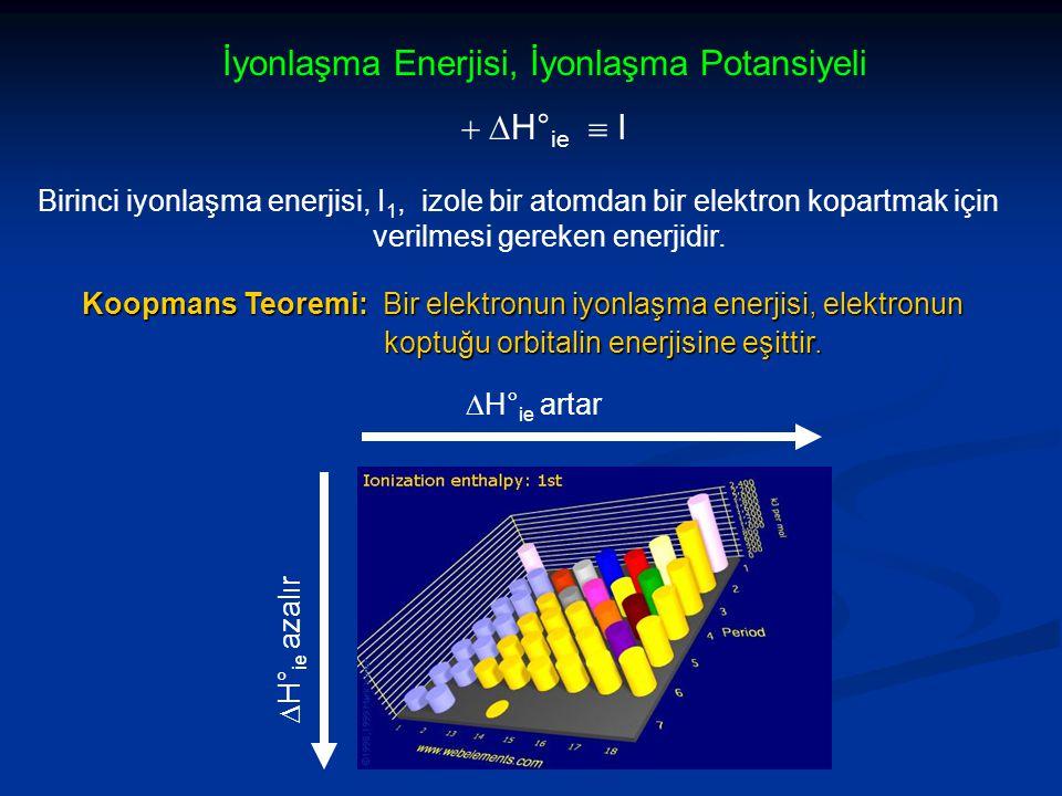 İyonlaşma Enerjisi, İyonlaşma Potansiyeli + DH°ie  I