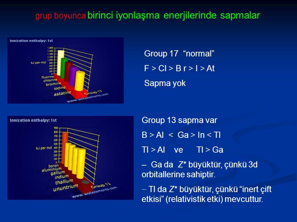 grup boyunca birinci iyonlaşma enerjilerinde sapmalar