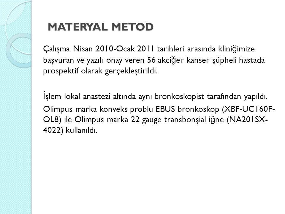 MATERYAL METOD