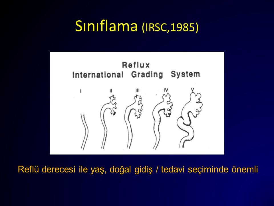 Sınıflama (IRSC,1985) Reflü derecesi ile yaş, doğal gidiş / tedavi seçiminde önemli