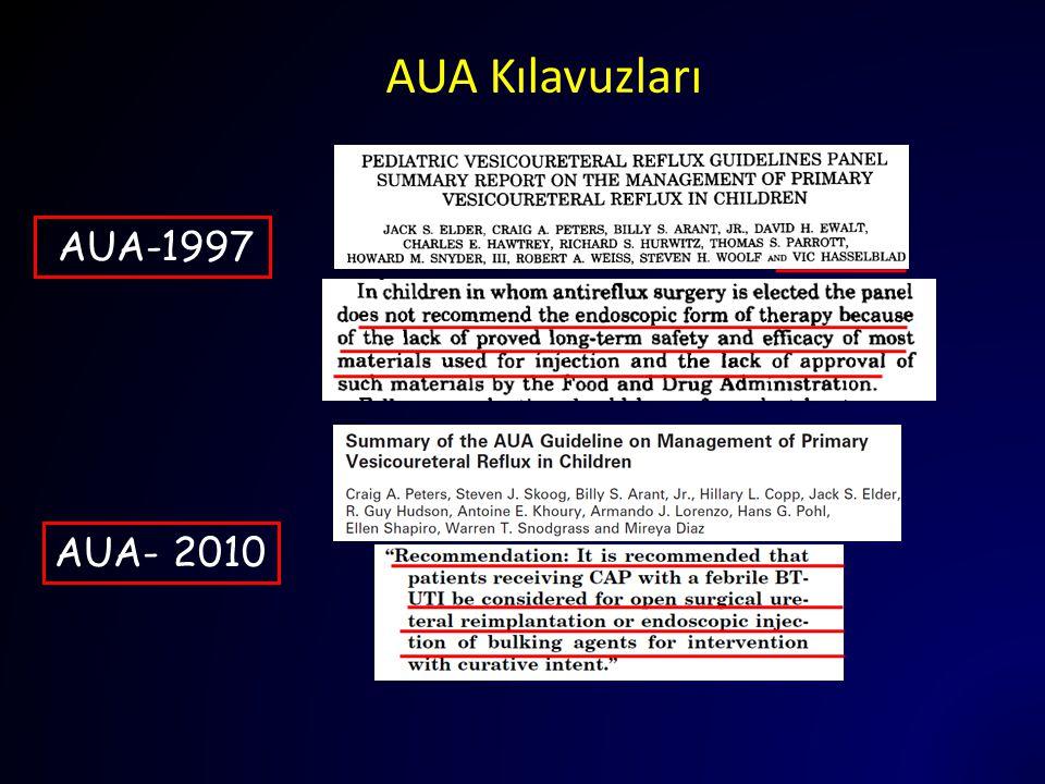 AUA Kılavuzları AUA-1997 AUA- 2010