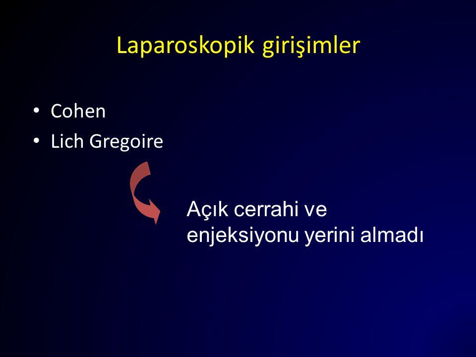 Laparoskopik girişimler