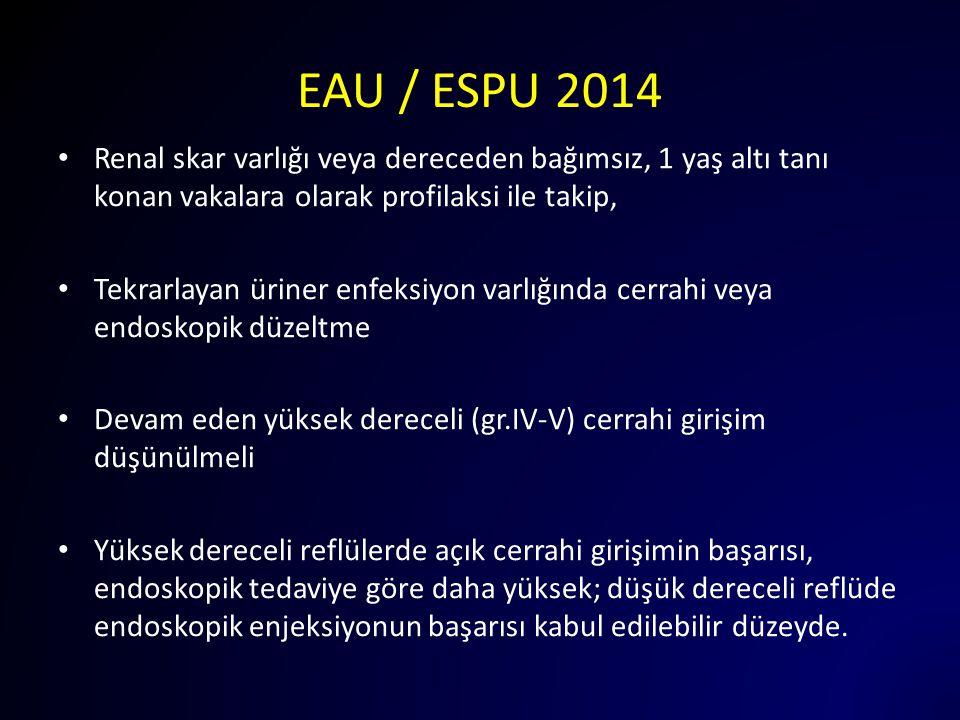 EAU / ESPU 2014 Renal skar varlığı veya dereceden bağımsız, 1 yaş altı tanı konan vakalara olarak profilaksi ile takip,