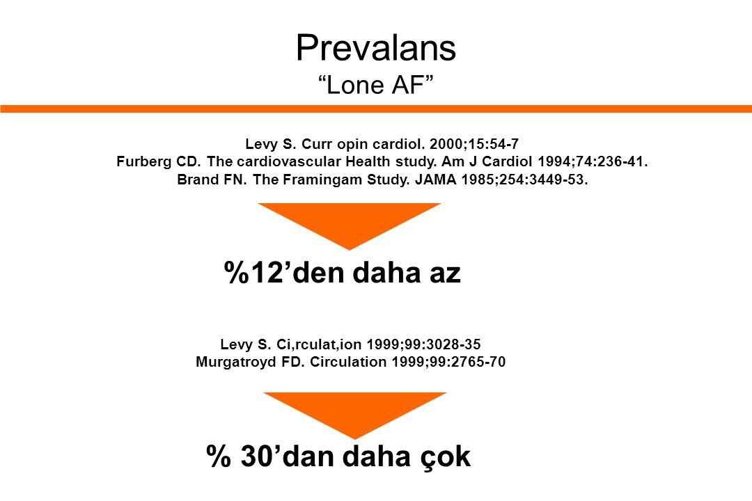 Prevalans Lone AF %12'den daha az % 30'dan daha çok