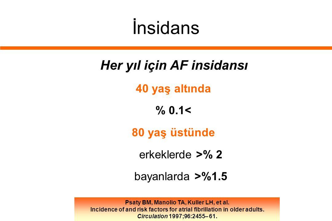 İnsidans Her yıl için AF insidansı 40 yaş altında % 0.1<