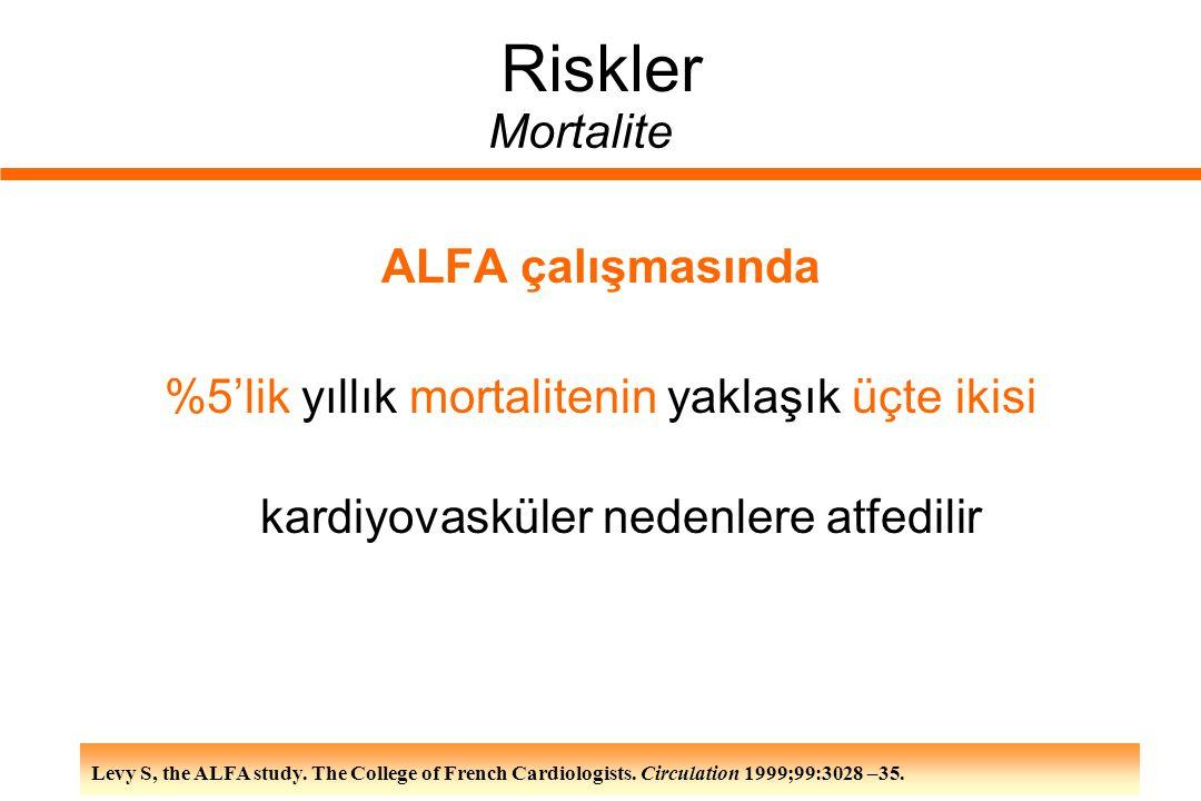 Riskler Mortalite ALFA çalışmasında
