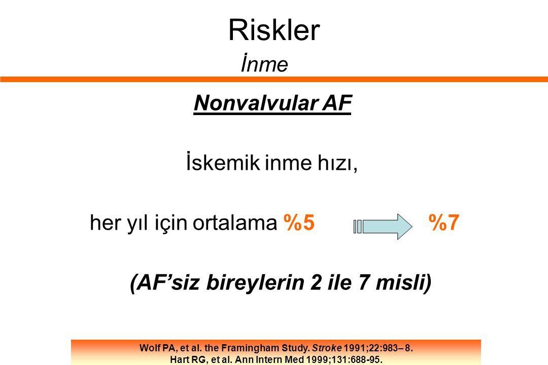 Riskler İnme Nonvalvular AF İskemik inme hızı,