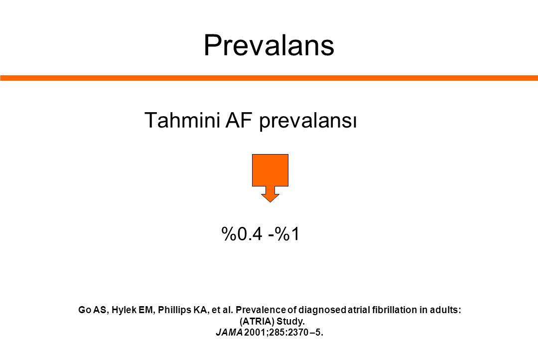 Prevalans Tahmini AF prevalansı %0.4 -%1
