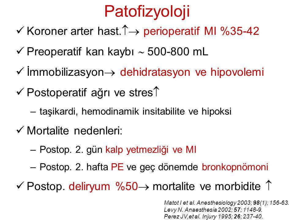 Patofizyoloji Koroner arter hast. perioperatif MI %35-42