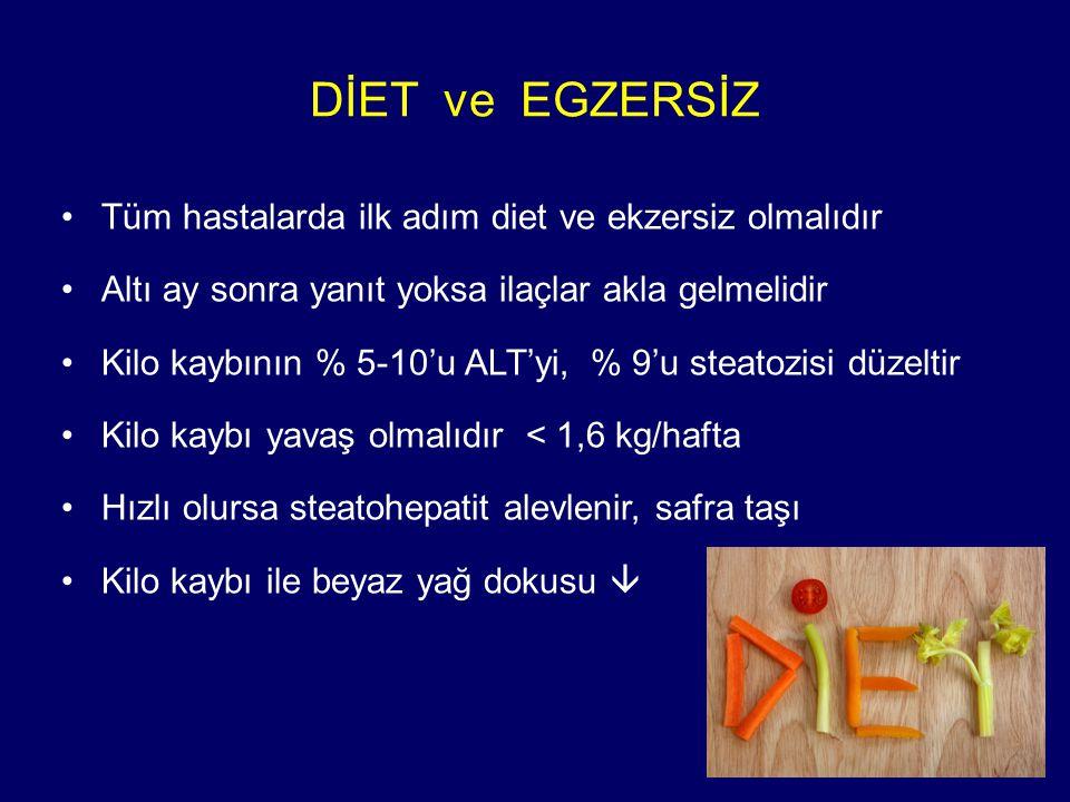DİET ve EGZERSİZ Tüm hastalarda ilk adım diet ve ekzersiz olmalıdır
