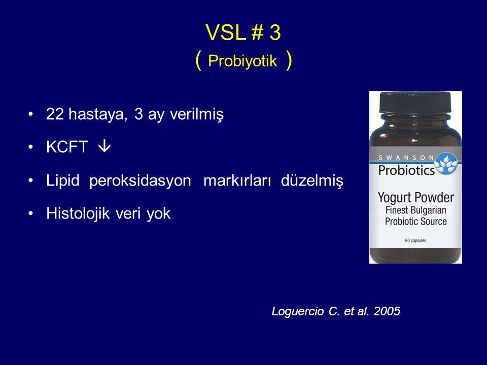VSL # 3 ( Probiyotik ) 22 hastaya, 3 ay verilmiş KCFT 