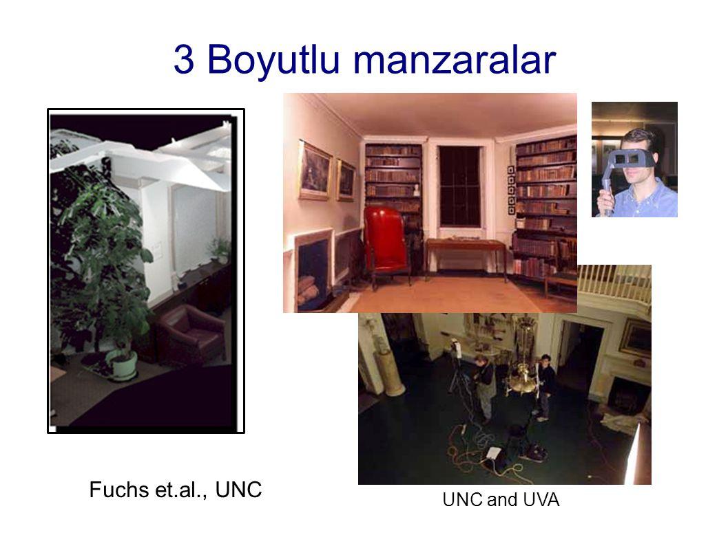 3 Boyutlu manzaralar Fuchs et.al., UNC UNC and UVA