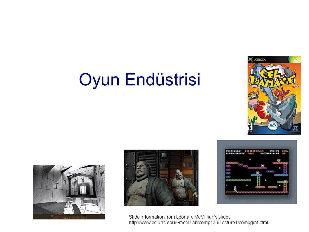 Oyun Endüstrisi Slide information from Leonard McMillian s slides