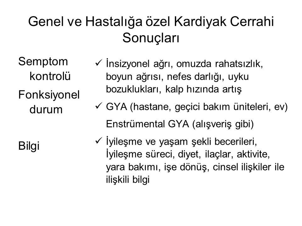 Genel ve Hastalığa özel Kardiyak Cerrahi Sonuçları