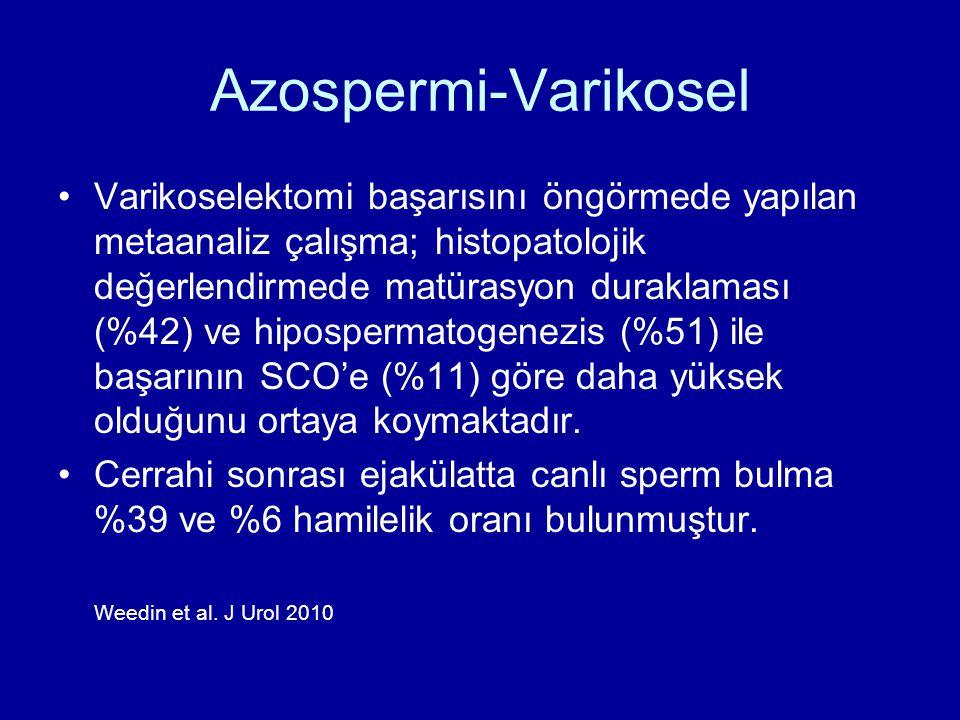 Azospermi-Varikosel
