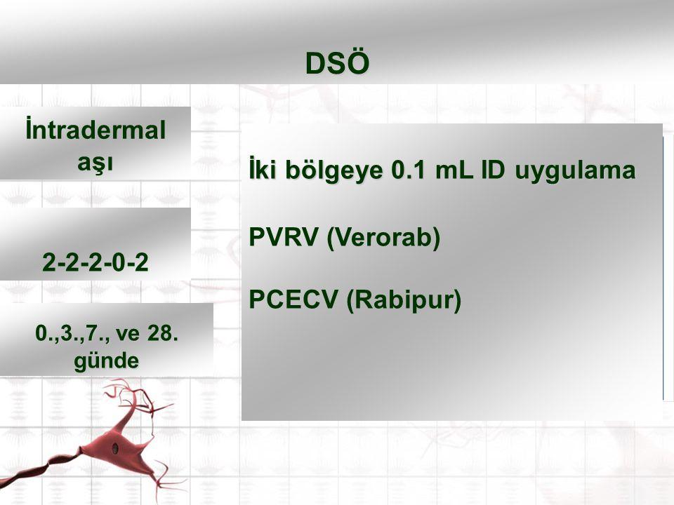 İki bölgeye 0.1 mL ID uygulama PVRV (Verorab) PCECV (Rabipur)