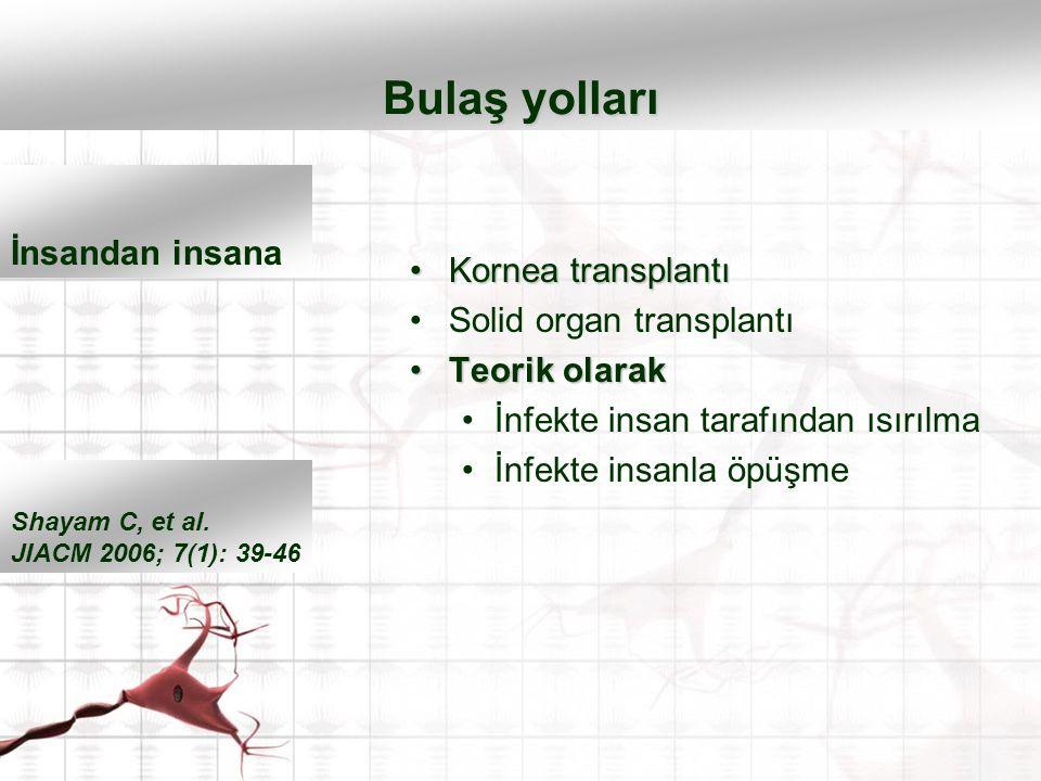 Bulaş yolları İnsandan insana Kornea transplantı