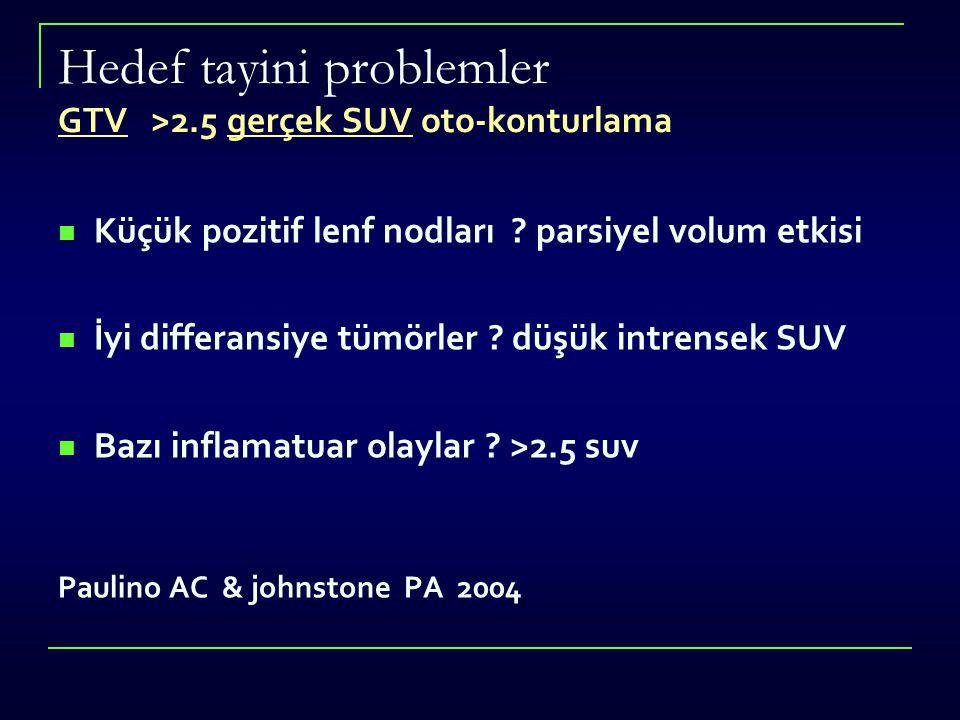 Hedef tayini problemler GTV >2.5 gerçek SUV oto-konturlama
