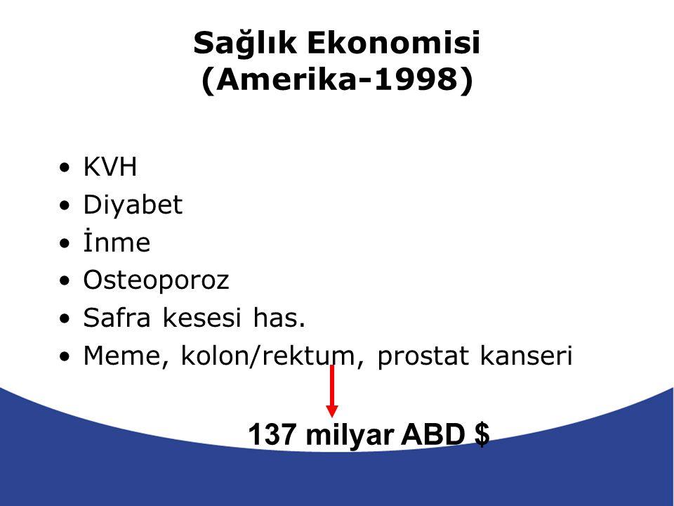 Sağlık Ekonomisi (Amerika-1998)