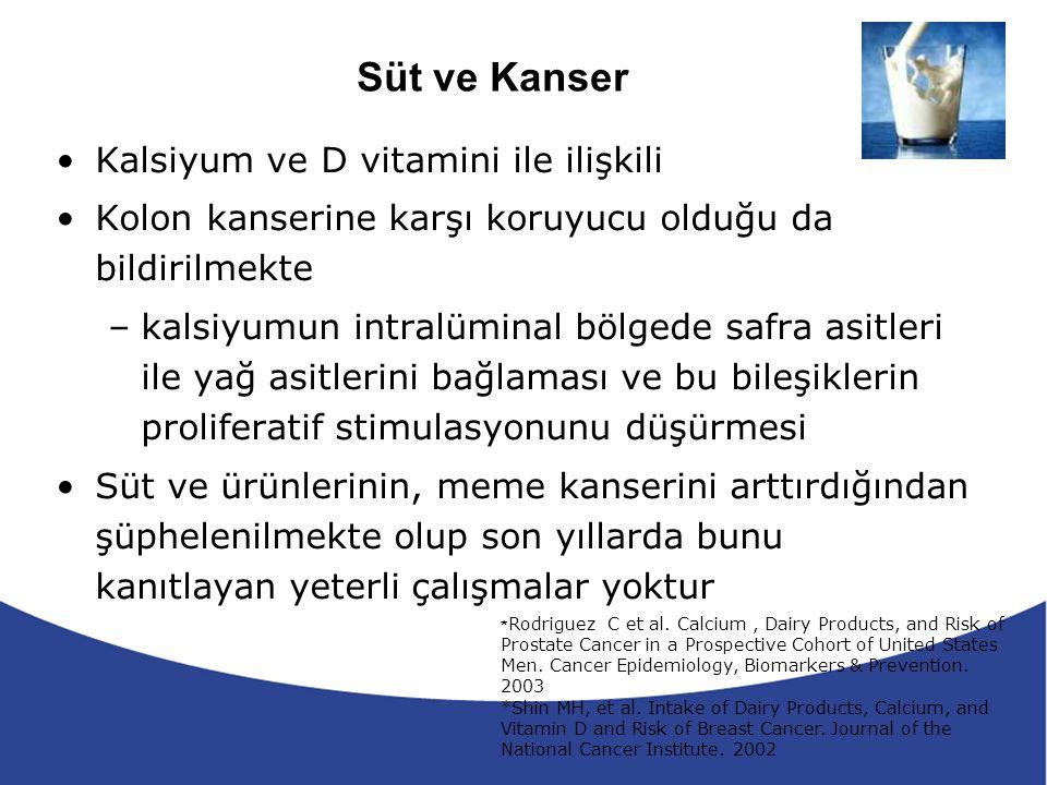 Süt ve Kanser Kalsiyum ve D vitamini ile ilişkili
