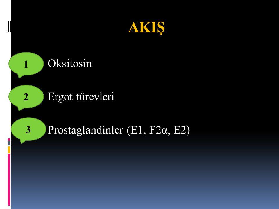 AKIŞ 1 Oksitosin Ergot türevleri Prostaglandinler (E1, F2α, E2) 2 3
