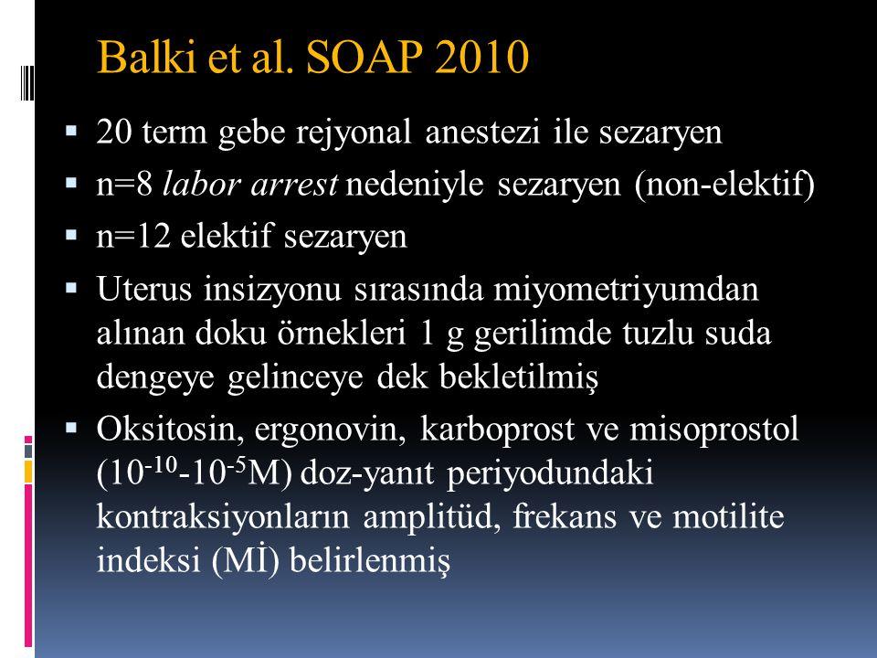 Balki et al. SOAP 2010 20 term gebe rejyonal anestezi ile sezaryen